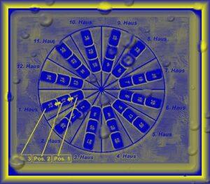 astrologischer_kreis