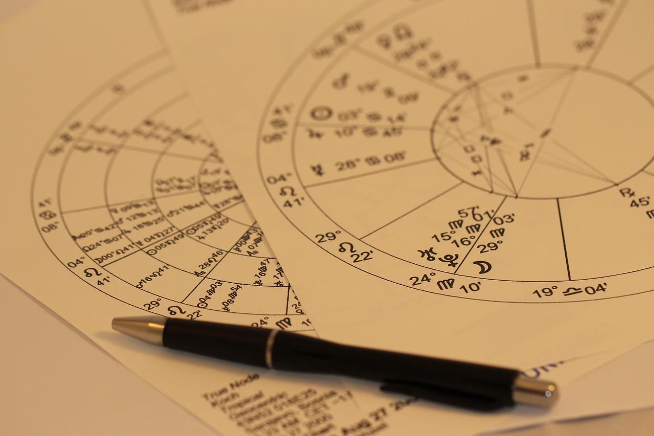 Astrologische Computer – Analyse